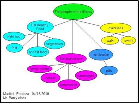 Four components of a persuasive essay - brownhvacsalemcom