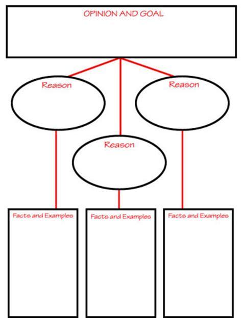 The components of a persuasive essay - landalatandlakarnase